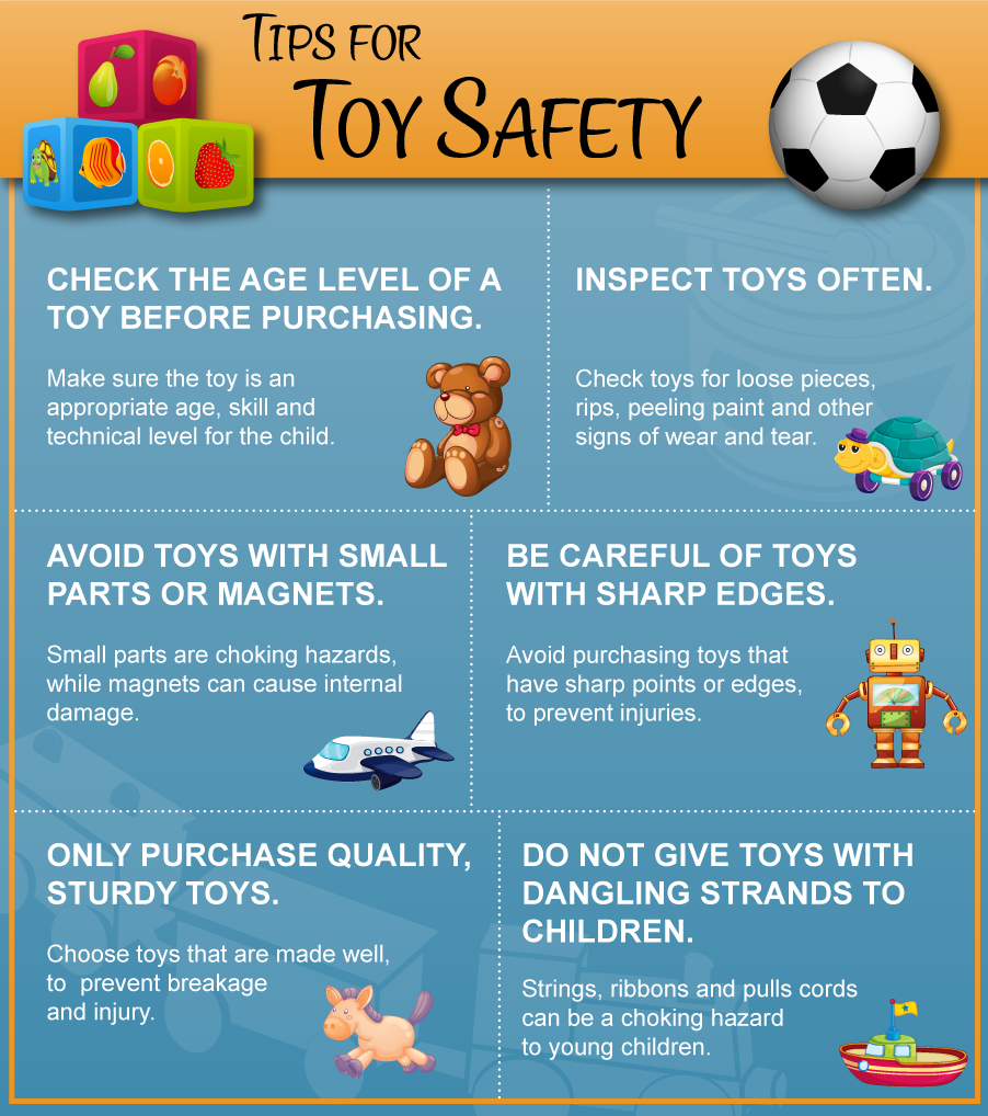 Toy-Safety-Infographic
